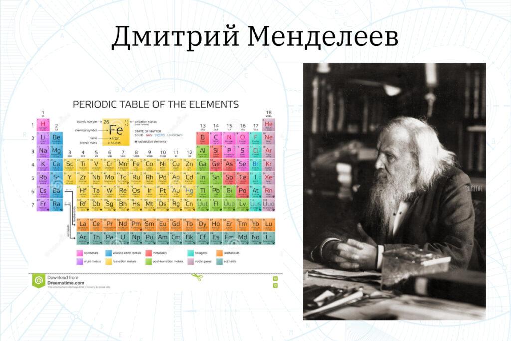 Мистериите около Таблицата на Менделеев